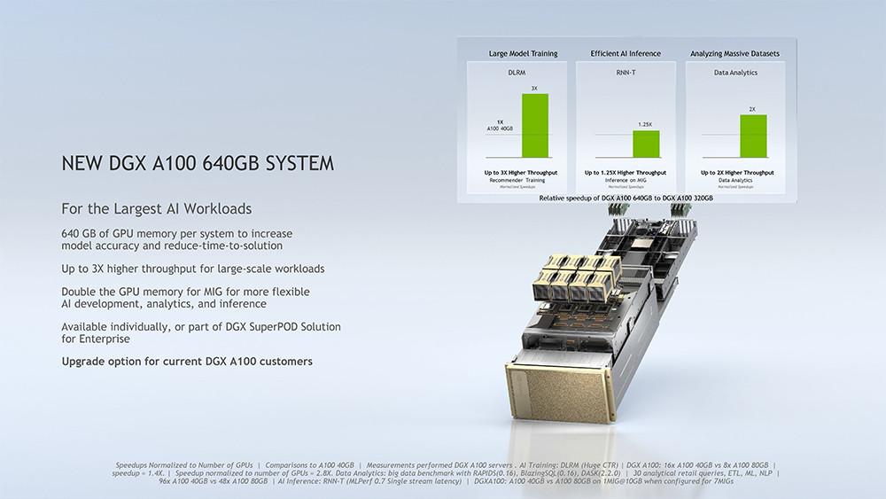 NVIDIA A100 80 GB 03