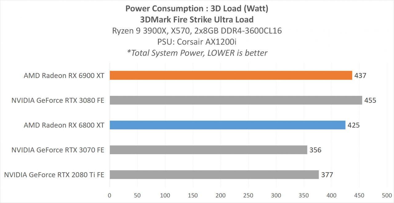 5E Analisis Power