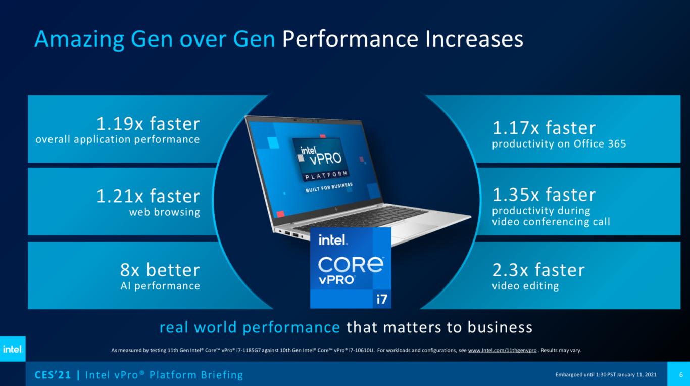 Intel vPro CES 2021