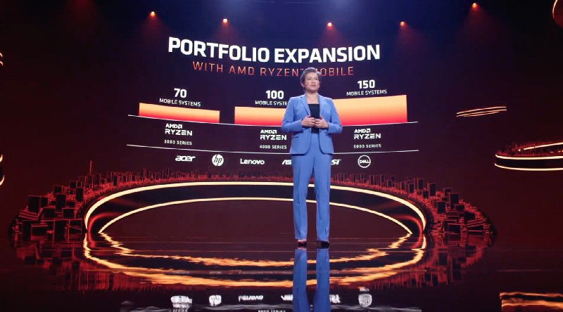 AMD CES 2021 Lisa SU