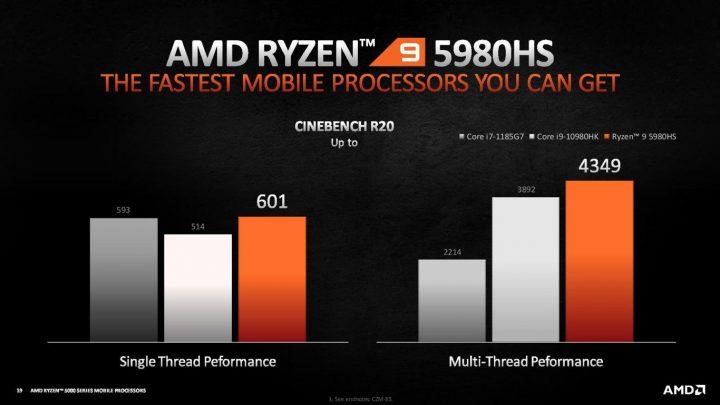 Ryzen 5000 HS Mobile series