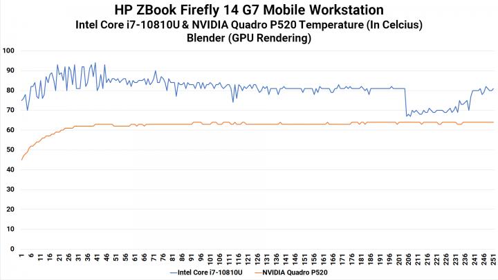 CPU GPU Heat