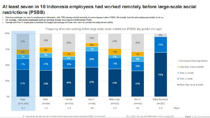 Dell RWR Index 3