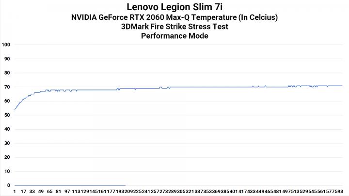 GPU Heat