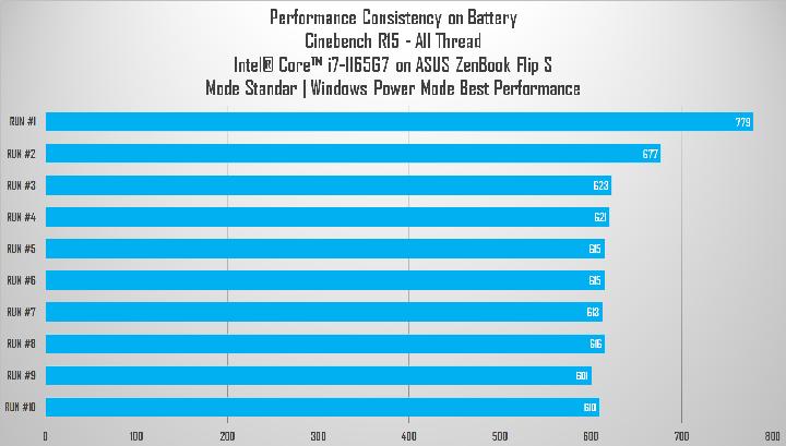 cb baterai