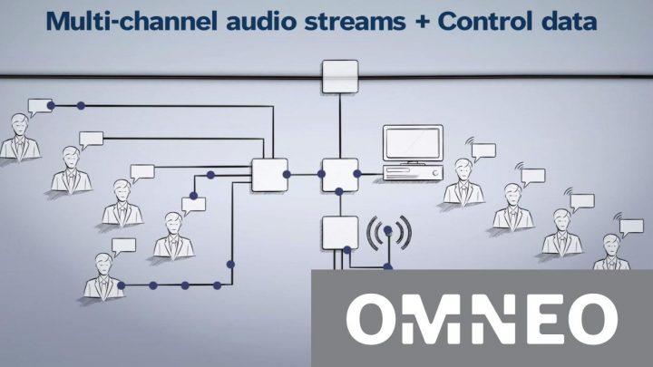 Bosch Audio IP Networking OMNEO