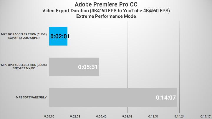 Premiere 4K 03