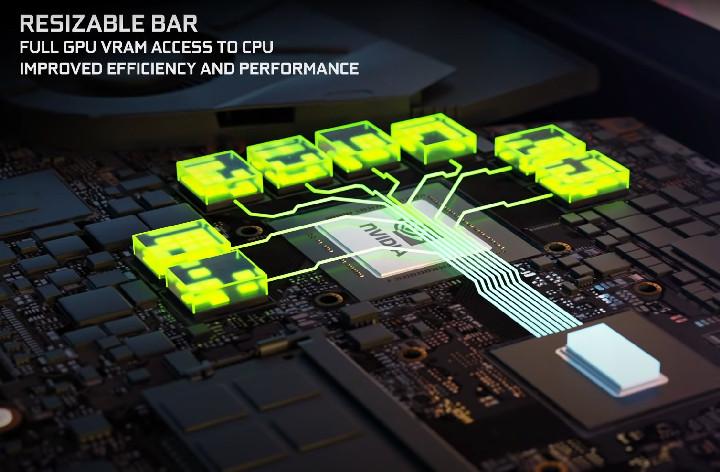 resizable Bar Nvidia