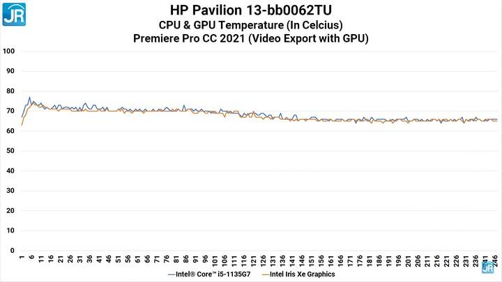 Review Pavilion HP 13 49