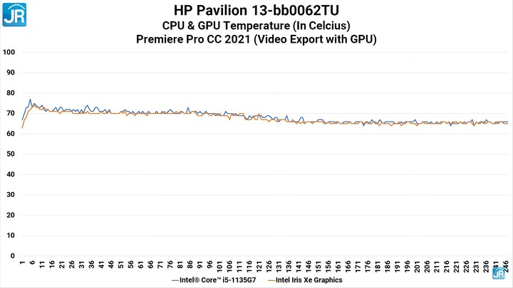 Review Pavilion HP 13 50