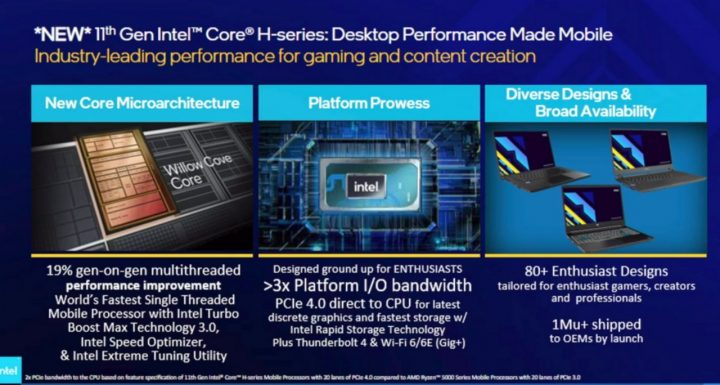 Intel Core H series gen 11