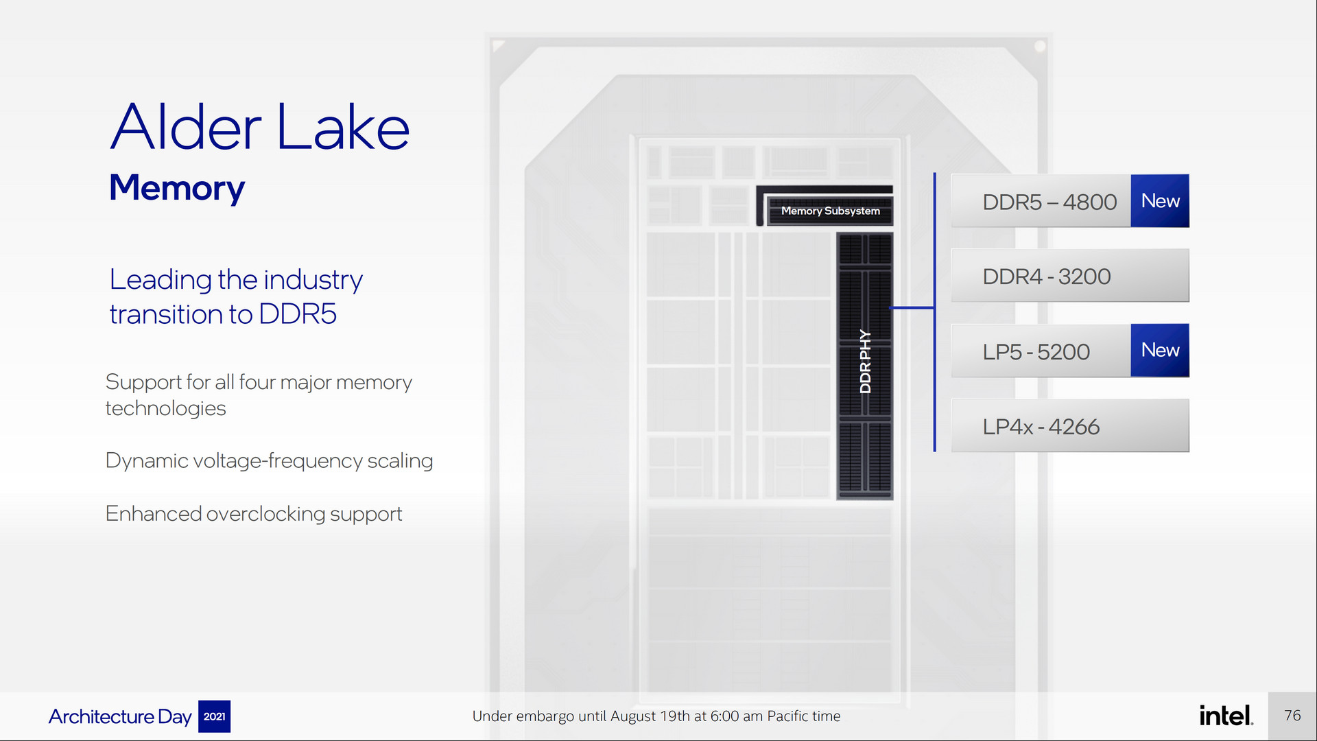 12 AlderLake RAM Screenshot 287s