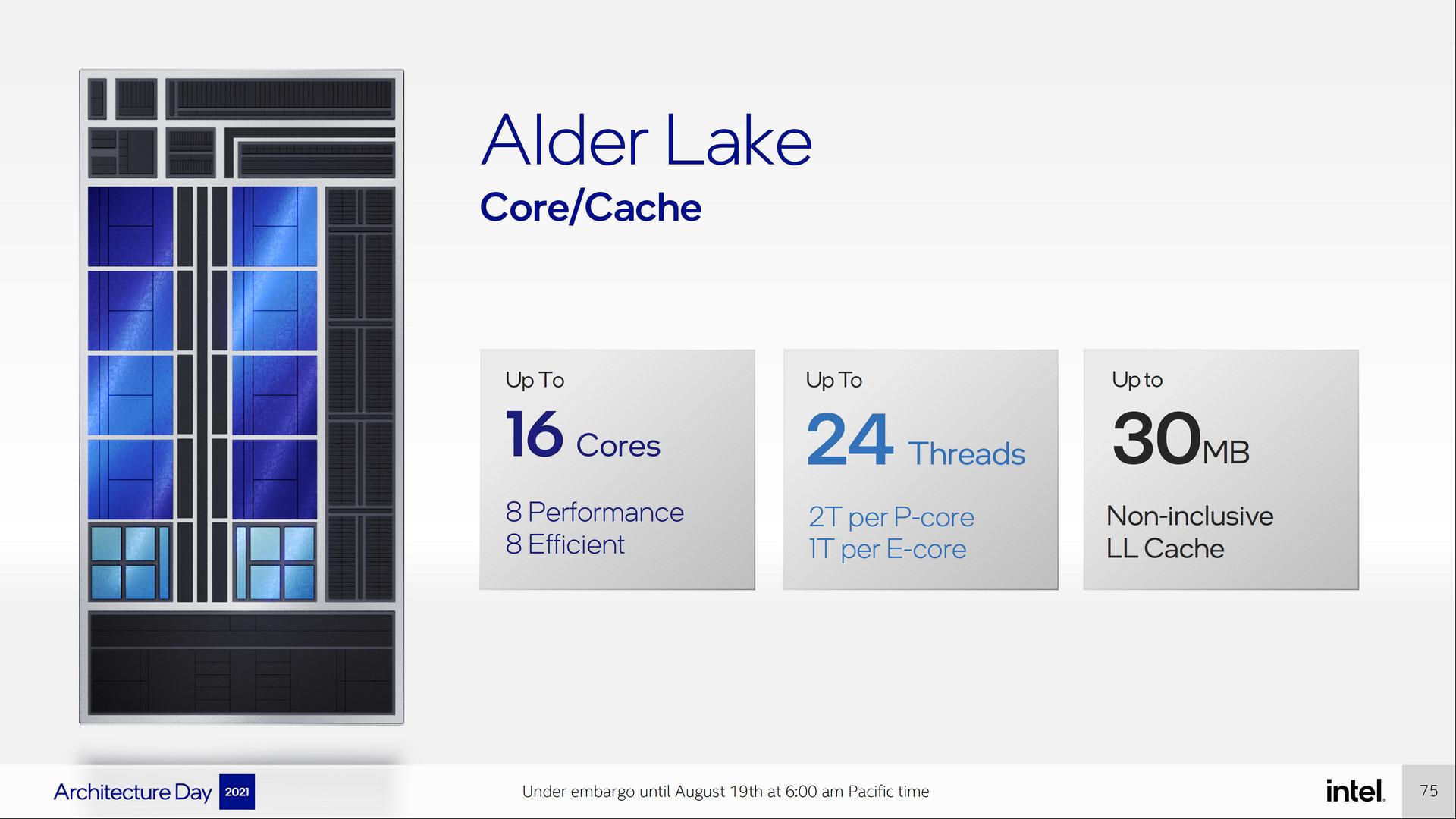 9 AlderLake Cores Screenshot 286s
