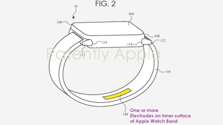 Patently Apple Hidration measurm