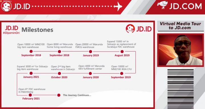 JD.ID Virtual Tour ke Logistik JD.com