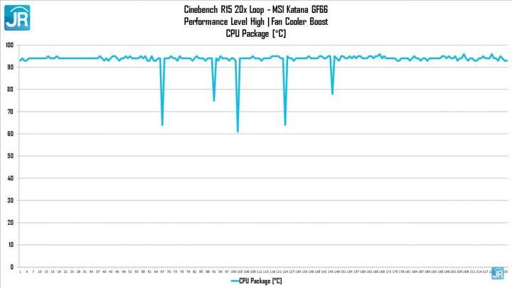 review MSI Katana GF66 47