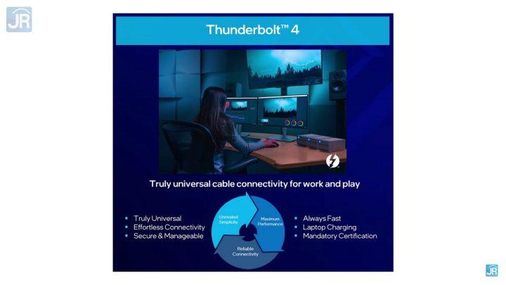 Lima keunggulan Intel Core Generasi ke 11 H45