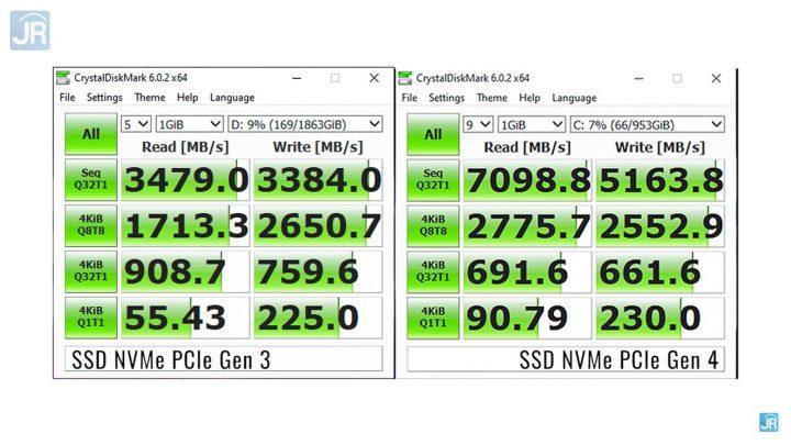Lima keunggulan Intel Core Generasi ke 11 H45 17